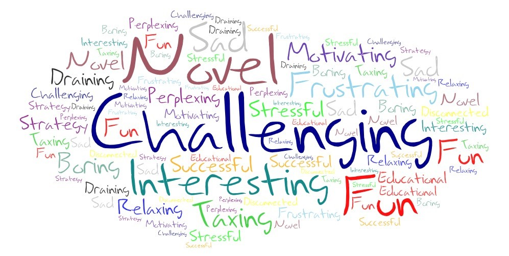 Lampa Word Cloud for socially distance teaching